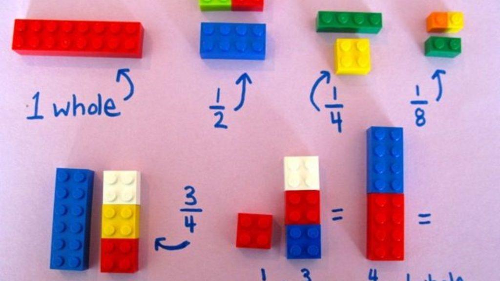 Como enseñar matemáticas
