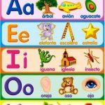 ideas de decoracion para salon de preescolar sobre las vocales 2 150x150 - Decoracion de salones de preescolar