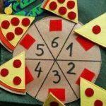 ideas de decoracion para salon de preescolar sobre matematicas 150x150 - Decoracion de salones de preescolar