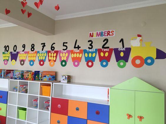 C mo decorar un sal n de preescolar ideas con fotos - Ideas para decorar un salon ...