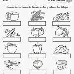 comida4 1 150x150 - ¿Qué enseñar en Ingles a Niños de Primaria? 10 Temas Básicos