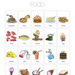 comida5 1 150x150 - ¿Qué enseñar en Ingles a Niños de Primaria? 10 Temas Básicos