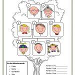 familia5 1 150x150 - ¿Qué enseñar en Ingles a Niños de Primaria? 10 Temas Básicos