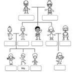 familia5 2 150x150 - ¿Qué enseñar en Ingles a Niños de Primaria? 10 Temas Básicos