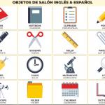 objetos 150x150 - ¿Qué enseñar en Ingles a Niños de Primaria? 10 Temas Básicos
