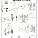 pronombres 150x150 - ¿Qué enseñar en Ingles a Niños de Primaria? 10 Temas Básicos