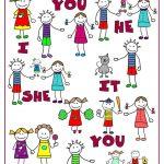 pronombres3 150x150 - ¿Qué enseñar en Ingles a Niños de Primaria? 10 Temas Básicos