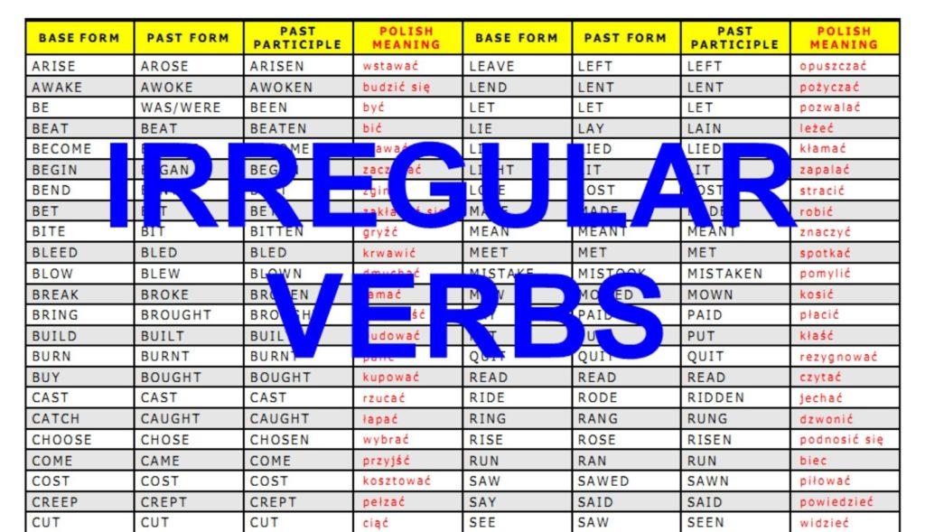 Verbos irregulares ingles