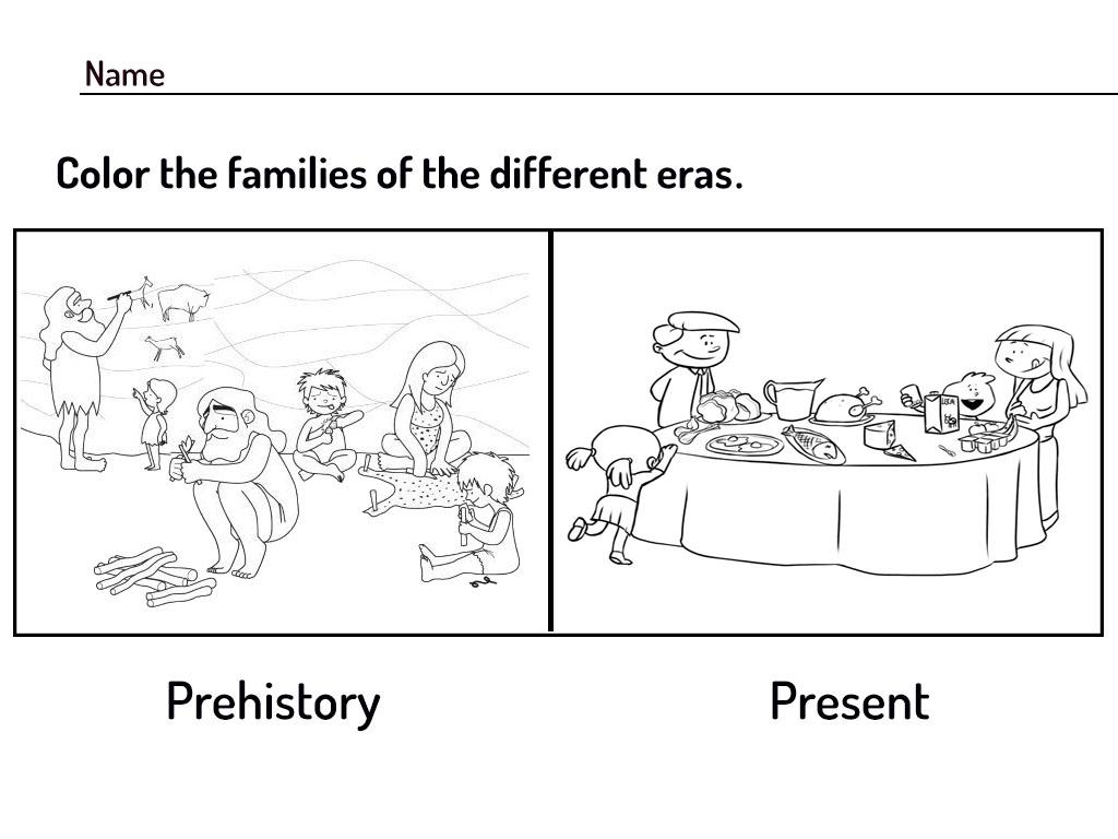 Famila actual y prehistoria